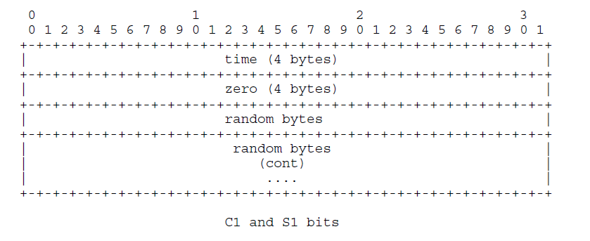 C1_S1_bits